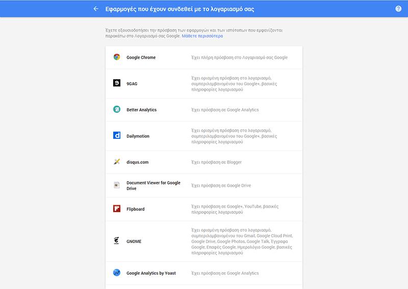 Δικαιώματα εφαρμογών Google