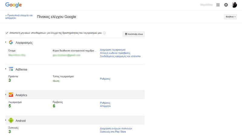 Πίνακας Ελέγχου Google