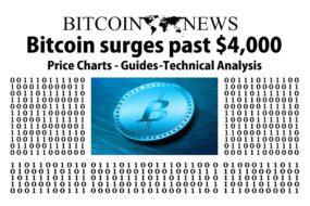 Bitcoin ιστοσελίδες