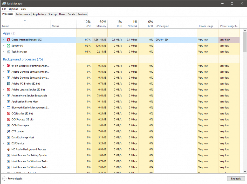 Windows 10 - Task Manager
